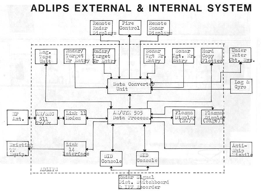 Block Diagram Of Computer And Explain Its Various Components