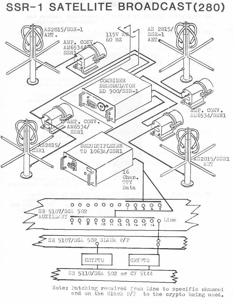radio research paper - 1980 u0026 39 s  uhf transceiver systems