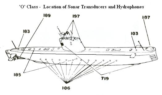 term paper on sonar Principles of remote sensing shefali aggarwal photogrammetry and remote sensing  paper starts with a brief historic overview of.