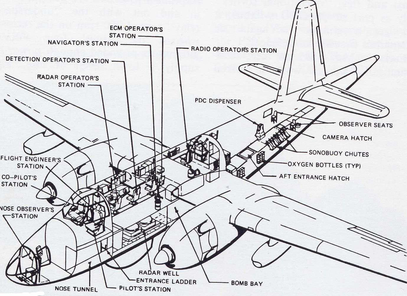 Diagram Of The First Airplane Com