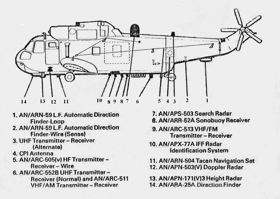 parts of a helicopter diagram