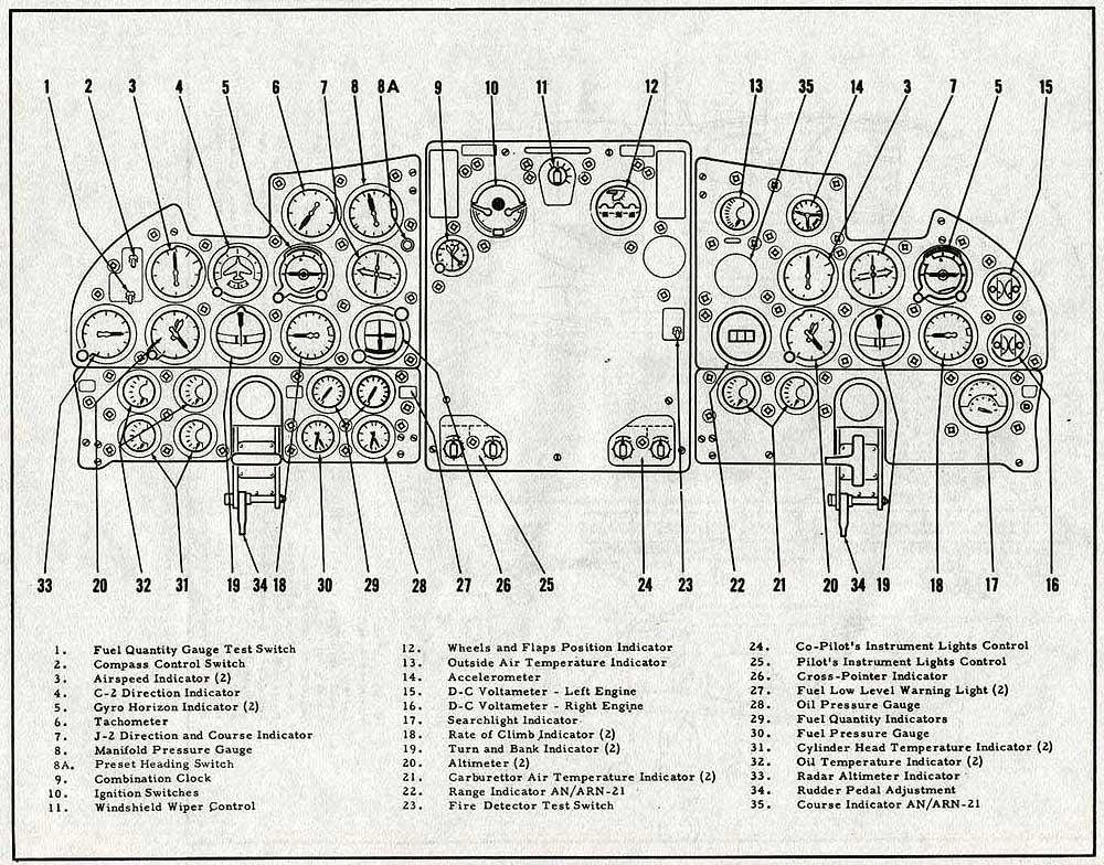 cessna 152 instrument panel diagram pictures to pin on pinterest